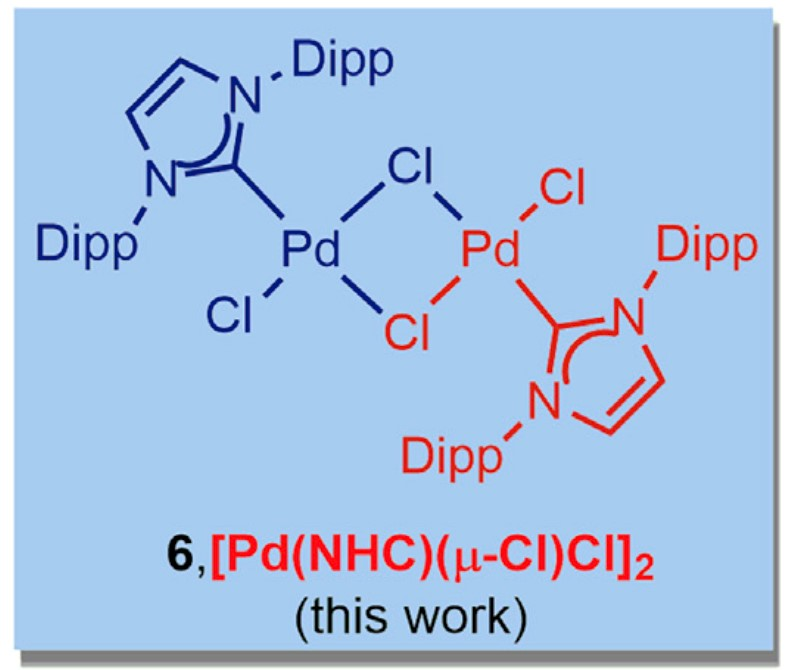 Highly active Pd-NHC catalysts discovered by the Szostak group