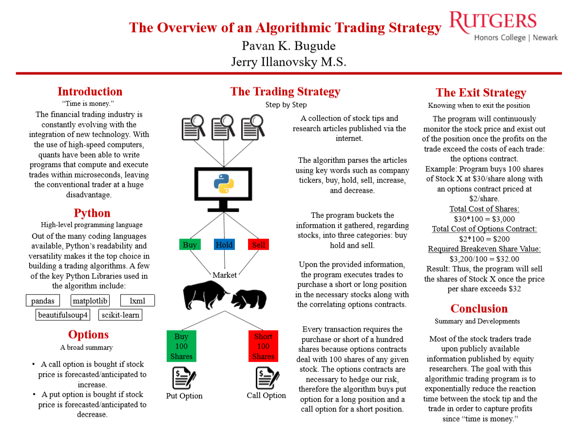 "Pavan Bugude's Research Week Poster on ""The Overview of an Algorithmic Trading Strategy,"" supervised by advisor Jerry Illanvosky."