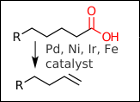 Student Report to Published Review: Conversion of Carboxylic Acids to High-Value Olefins